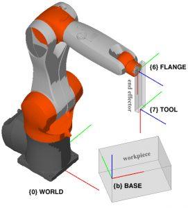 tool_robot_base